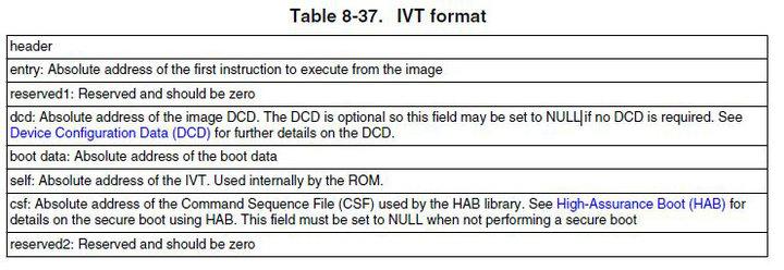 IVT format.JPG