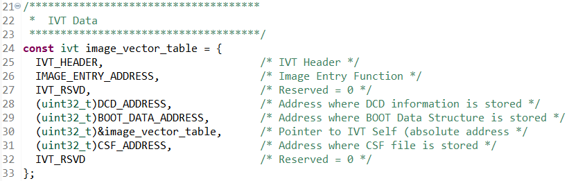 IVT data.PNG